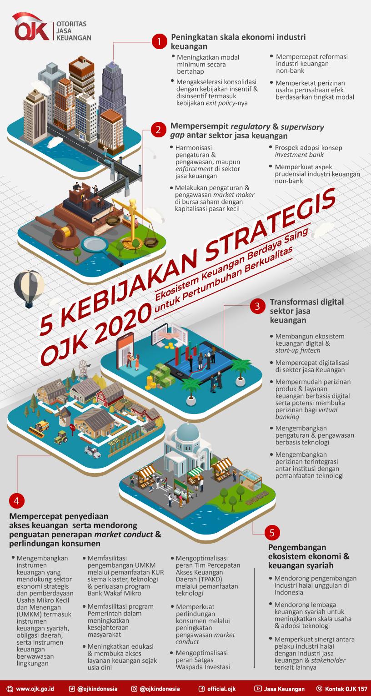 Kebijakan Strategis Ojk 2020 Ekosistem Keuangan Berdaya Saing Untuk Pertumbuhan Berkualitas