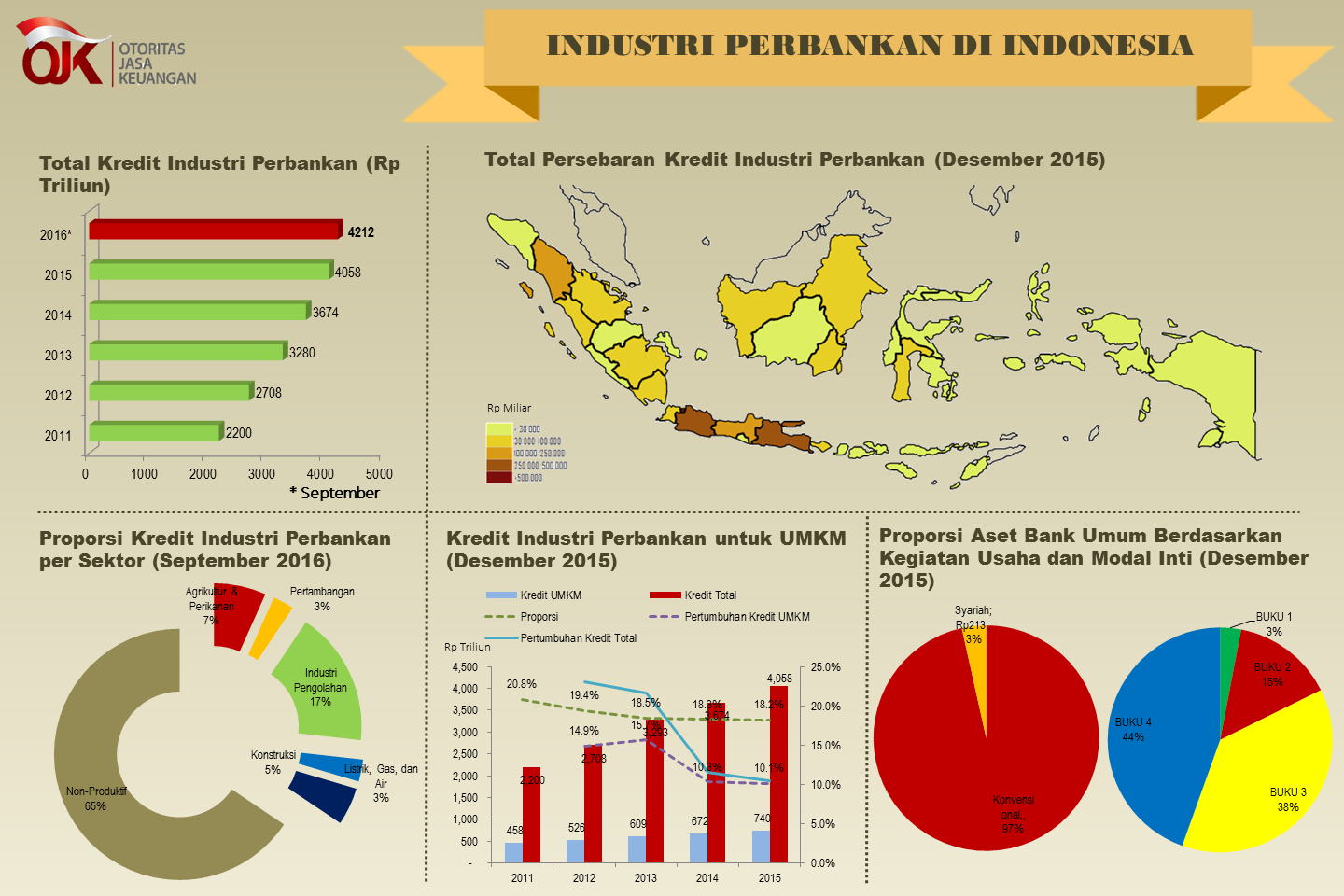 Infografis Industri Perbankan Indonesia - edit.png